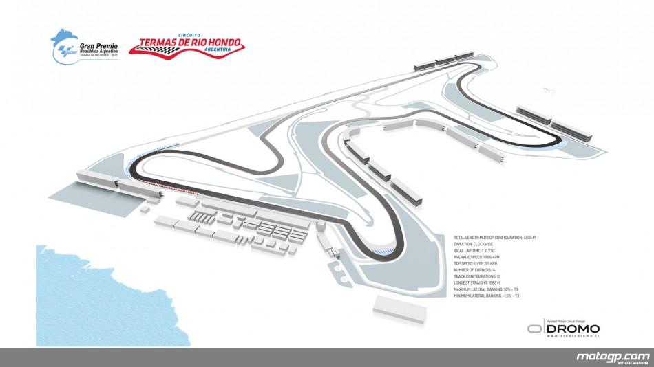 Circuito Yerbatero Argentina : Motogp d argentine les horaires du grand prix moto