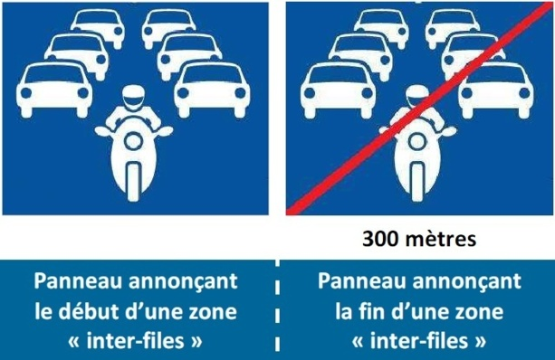 Conduite moto : circulation inter-files imminente, mais (...)