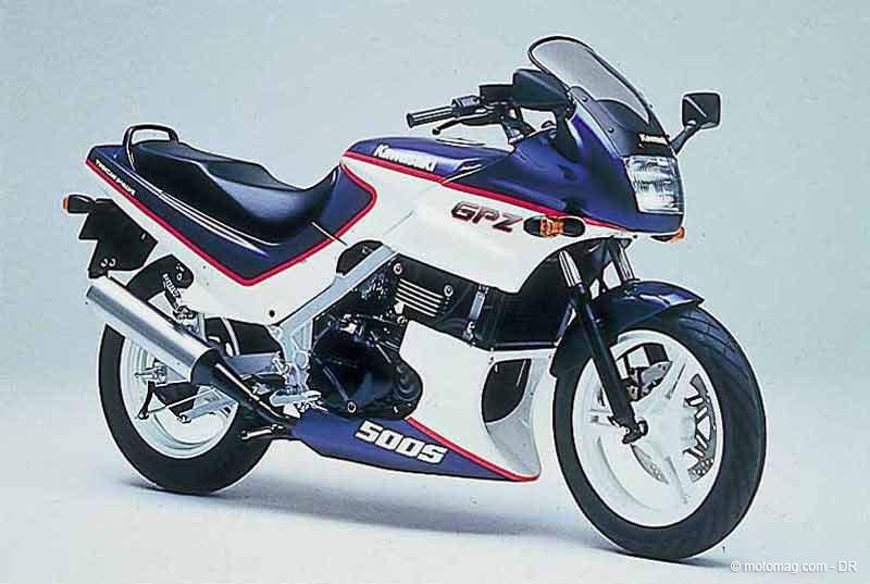 Kawasaki Gpx  R Parts