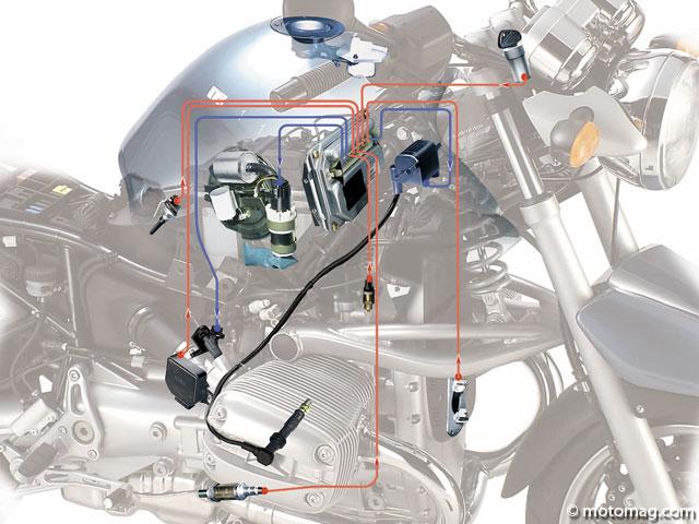 Schema Elettrico Honda Varadero 1000 : Vérifiez bobines et capuchons de bougie moto magazine