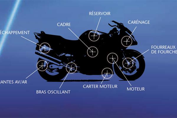 Info Consomotard Abus Tatoueur Moto Magazine Leader De L
