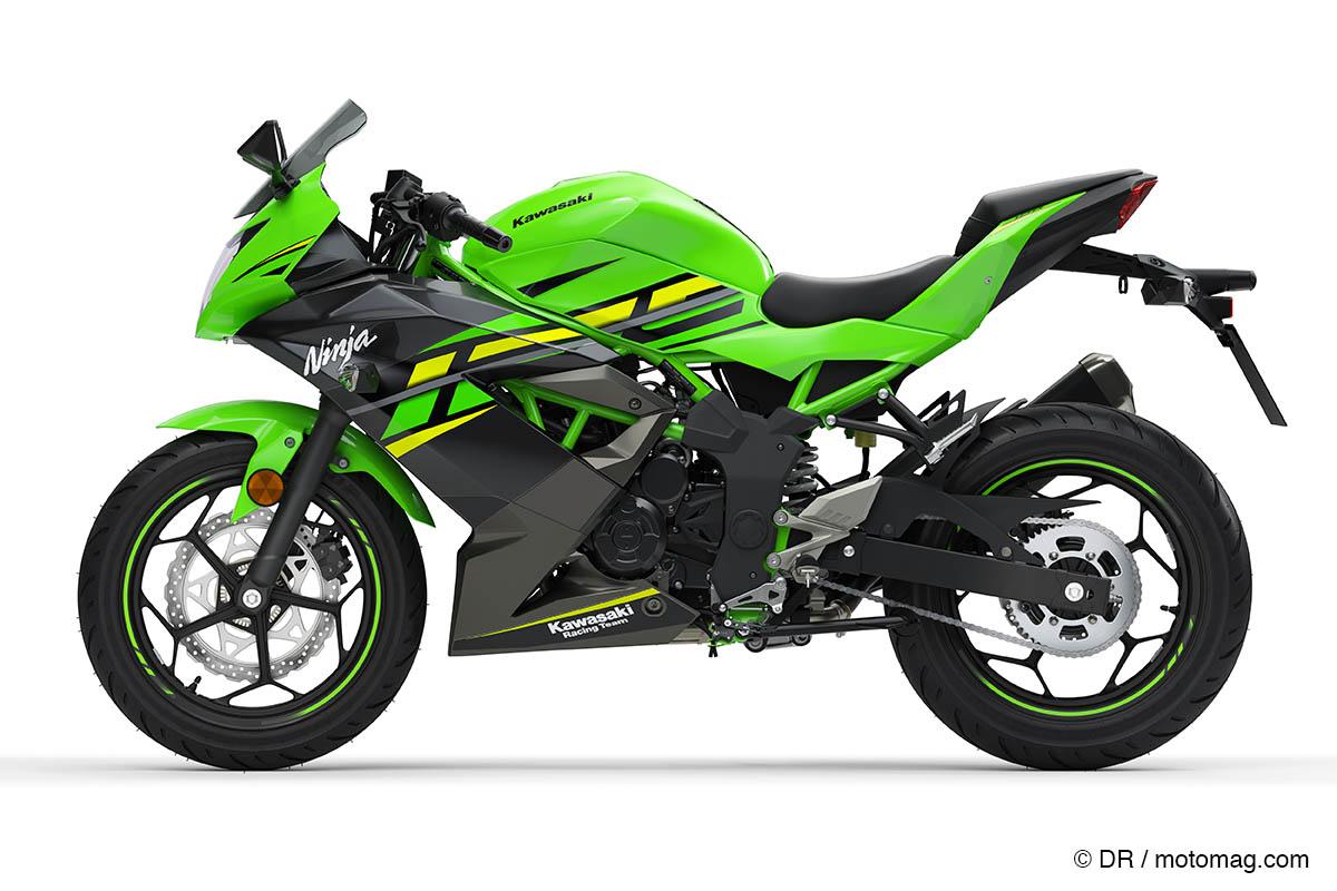 du nouveau pour kawasaki en moto 125 avec la ninja 125 et. Black Bedroom Furniture Sets. Home Design Ideas