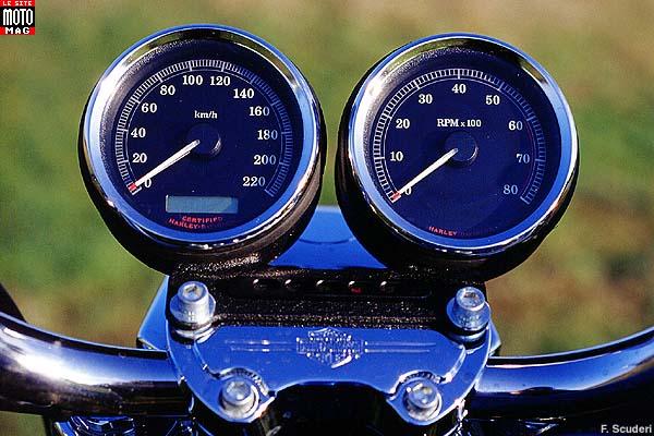 1200 R (2004 - 2008) Spo12a12g