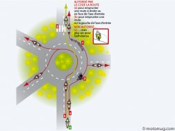 Franchir un rond-point en moto