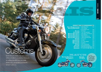 HS Essais Moto Magazine 2010-11 : customs
