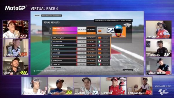 résultats motogp virtual race 4 {JPEG}